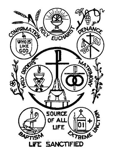 catholic church coloring pages - sacraments st elizabeth of hungary catholic church